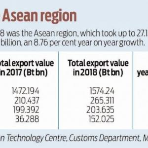 No quick gains seen from chairing Asean