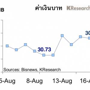 Second-quarter GDP figures due today may impact baht, SET