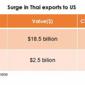 Thailand News: Anutin loosens 3 regulations to enable